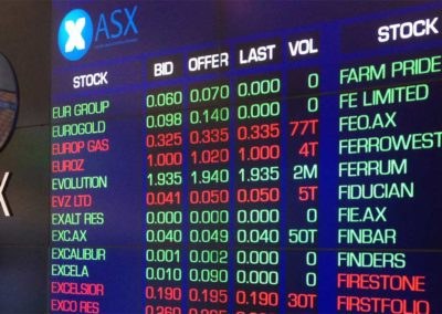 Almonty Industries Inc. Kündigt Die Einleitung Des Prozesses Für Das Sekundär-Listing An Der ASX An